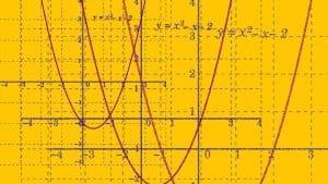 طريقة جديدة لتسهيل حلّ المعادلات التربيعية