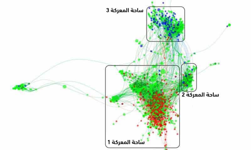 في زمن كورونا: خريطة جديدة تكشف ضعف ثقة الناس بالخبرات الصحية على الإنترنت