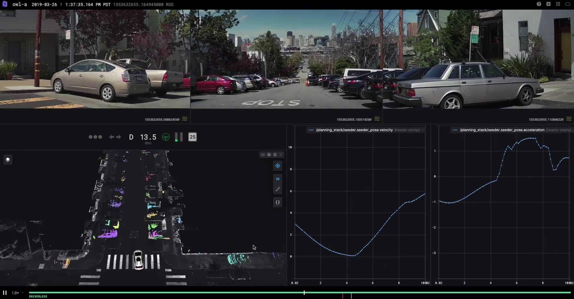 الفوضى تفرض نفسها أمام السيارات ذاتية القيادة في العالم الحقيقي