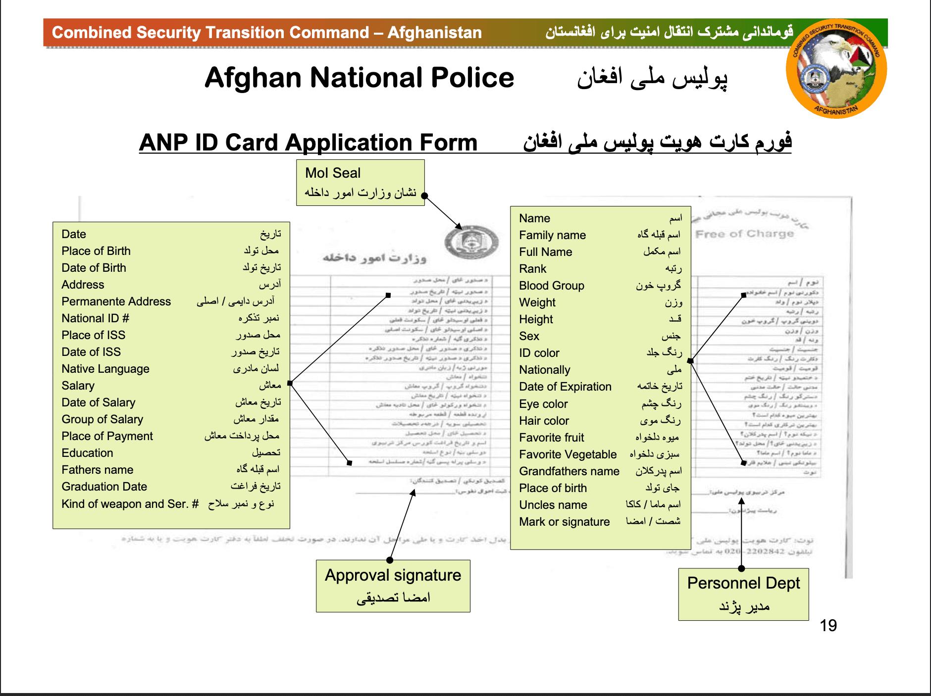 القصة الحقيقية لقواعد بيانات المقاييس الحيوية الأفغانية التي وقعت في أيدي طالبان