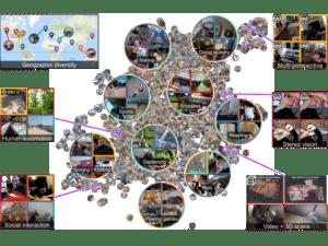 إيجو فور دي: مشروع واعد لفيسبوك حول الطريقة التي ترى بها الآلات العالم